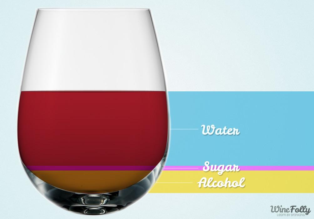 A bor hízlal?